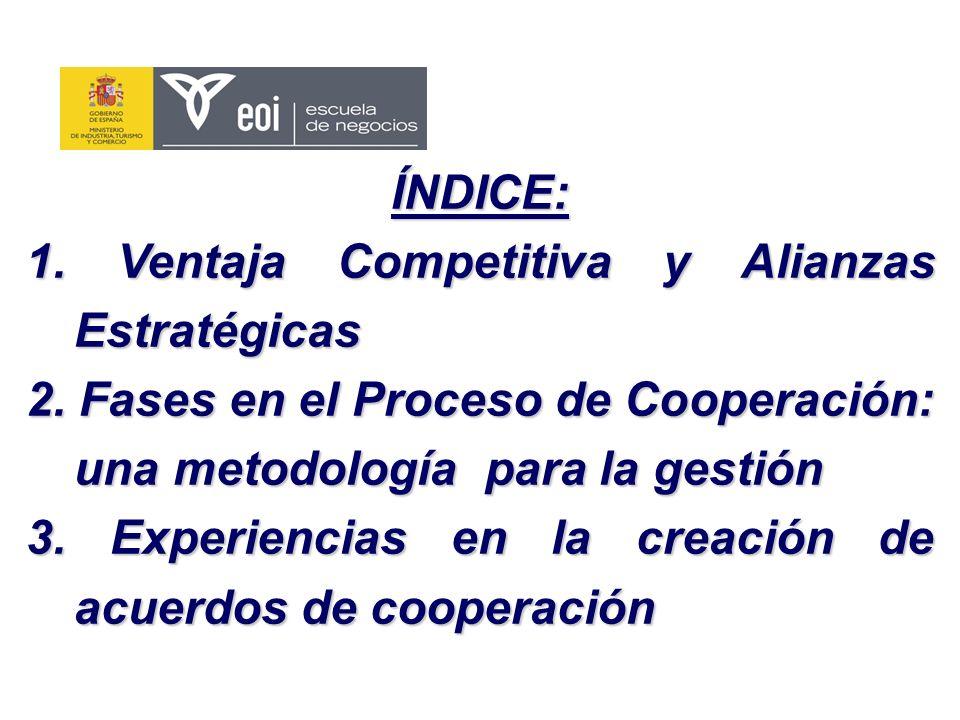 ÍNDICE: 1. Ventaja Competitiva y Alianzas Estratégicas. 2. Fases en el Proceso de Cooperación: una metodología para la gestión.