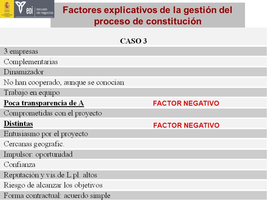 Factores explicativos de la gestión del proceso de constitución