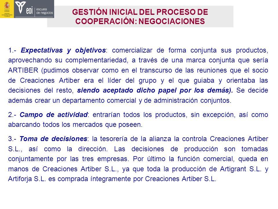 GESTIÓN INICIAL DEL PROCESO DE COOPERACIÓN: NEGOCIACIONES