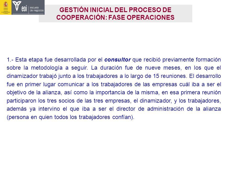 GESTIÓN INICIAL DEL PROCESO DE COOPERACIÓN: FASE OPERACIONES