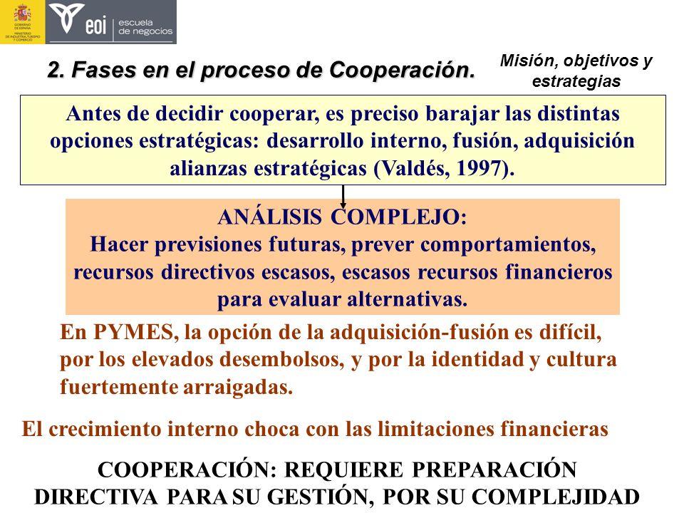 Misión, objetivos y estrategias alianzas estratégicas (Valdés, 1997).