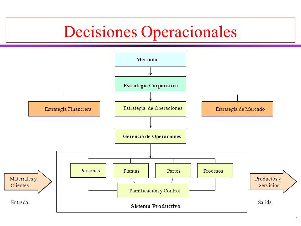 Decisiones Operacionales