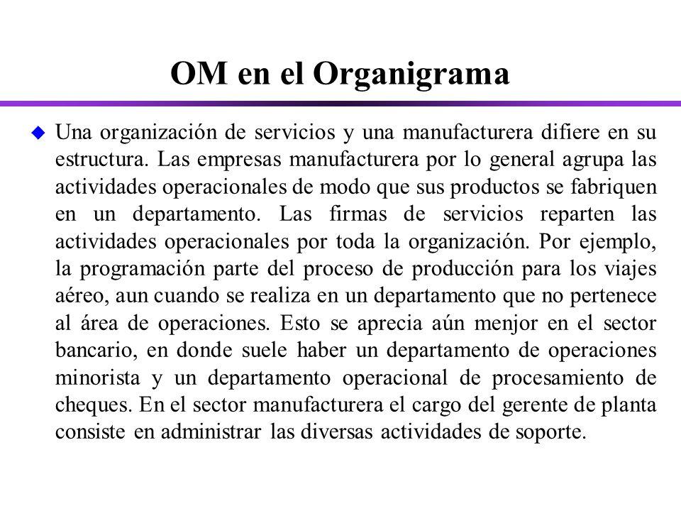 OM en el Organigrama