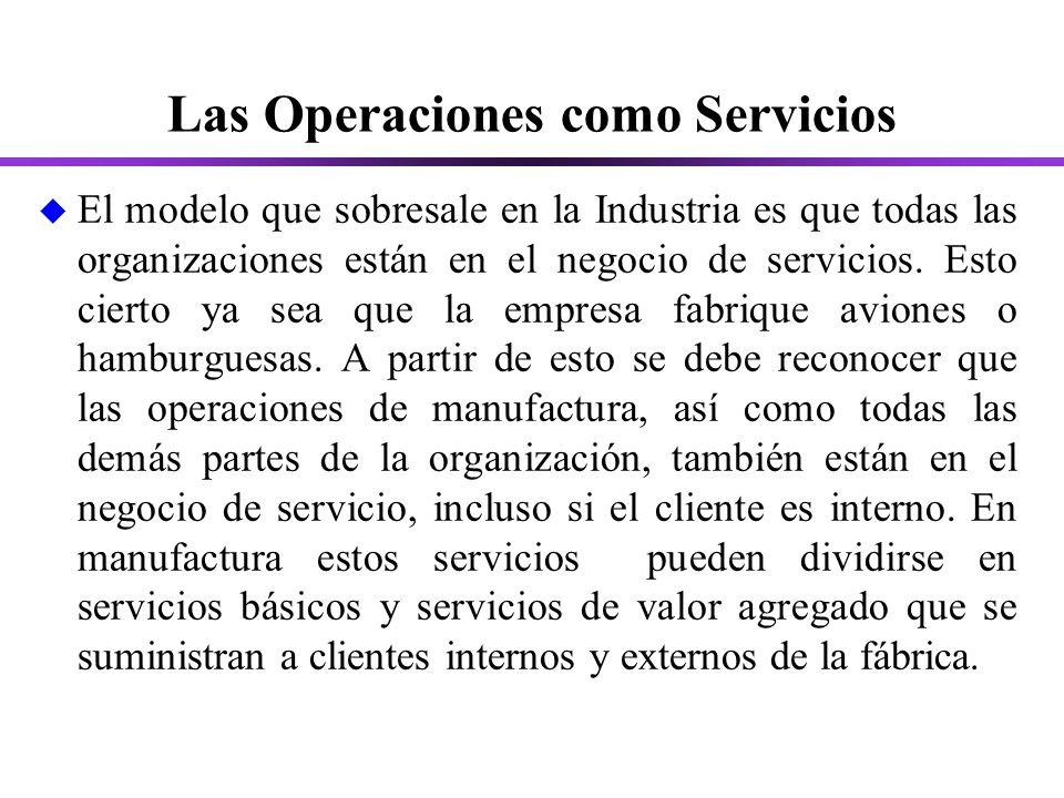 Las Operaciones como Servicios