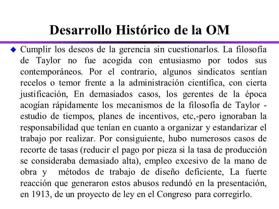 Desarrollo Histórico de la OM
