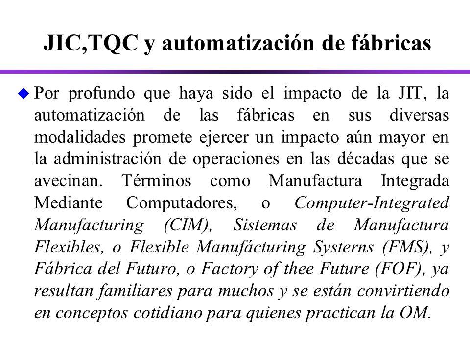 JIC,TQC y automatización de fábricas