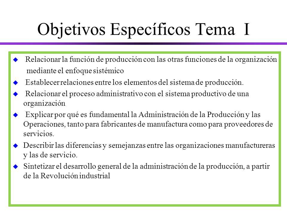 Objetivos Específicos Tema I