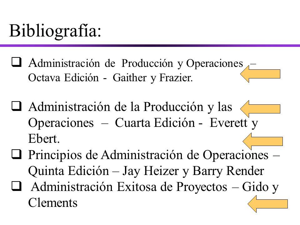 Bibliografía: Administración de Producción y Operaciones – Octava Edición - Gaither y Frazier.