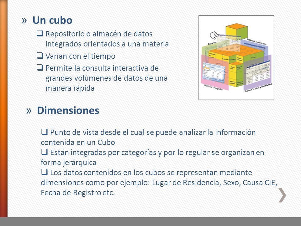 Un cubo Repositorio o almacén de datos integrados orientados a una materia. Varían con el tiempo.