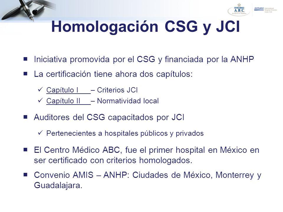 Homologación CSG y JCI Iniciativa promovida por el CSG y financiada por la ANHP. La certificación tiene ahora dos capítulos: