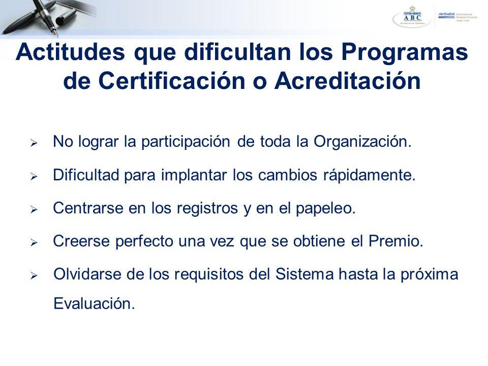 Actitudes que dificultan los Programas de Certificación o Acreditación