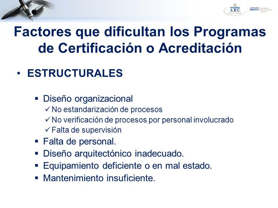 Factores que dificultan los Programas de Certificación o Acreditación