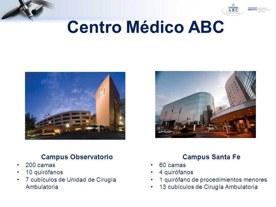 Centro Médico ABC Campus Observatorio Campus Santa Fe 200 camas