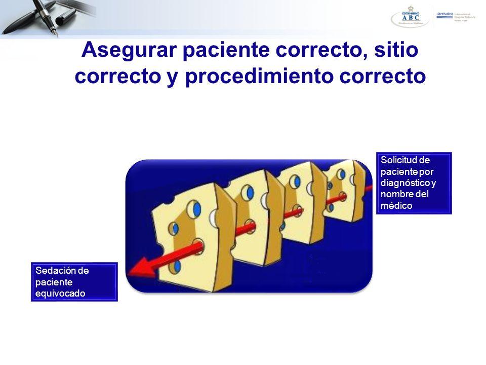 Asegurar paciente correcto, sitio correcto y procedimiento correcto