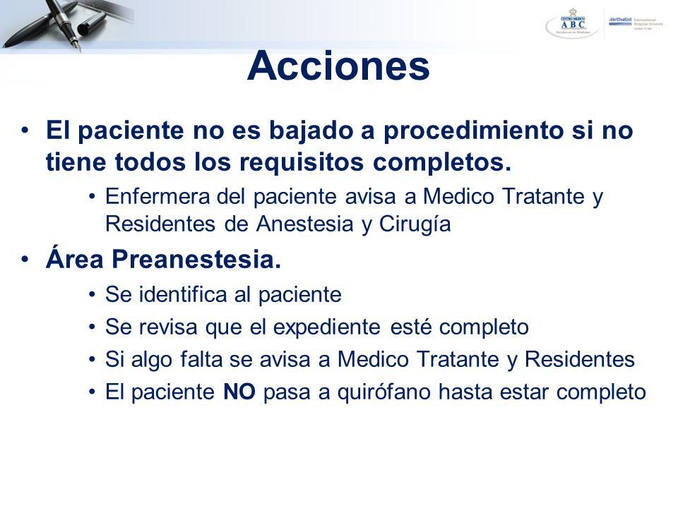 Acciones El paciente no es bajado a procedimiento si no tiene todos los requisitos completos.
