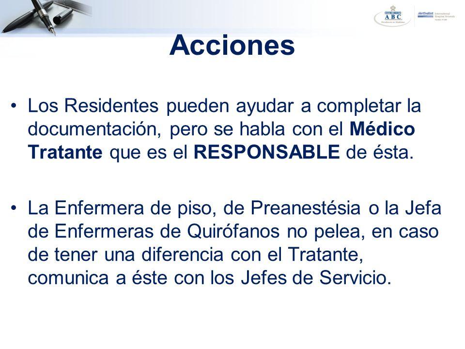 Acciones Los Residentes pueden ayudar a completar la documentación, pero se habla con el Médico Tratante que es el RESPONSABLE de ésta.