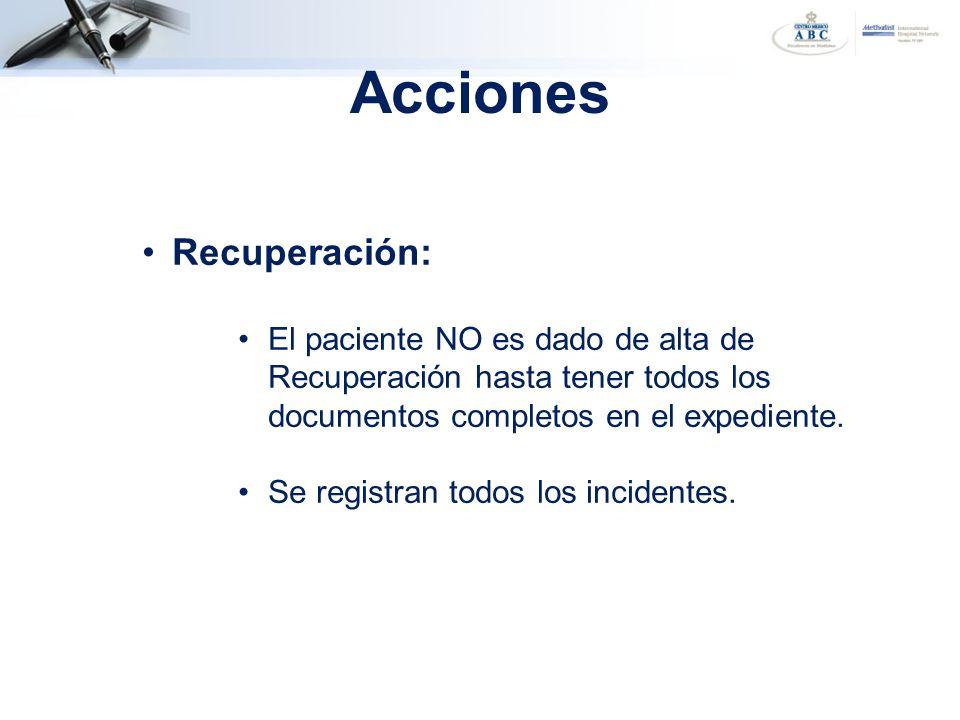 Acciones Recuperación: