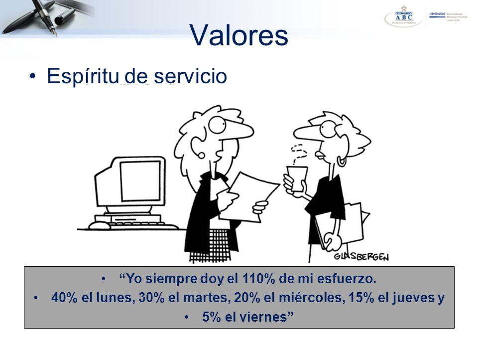 Valores Espíritu de servicio Yo siempre doy el 110% de mi esfuerzo.