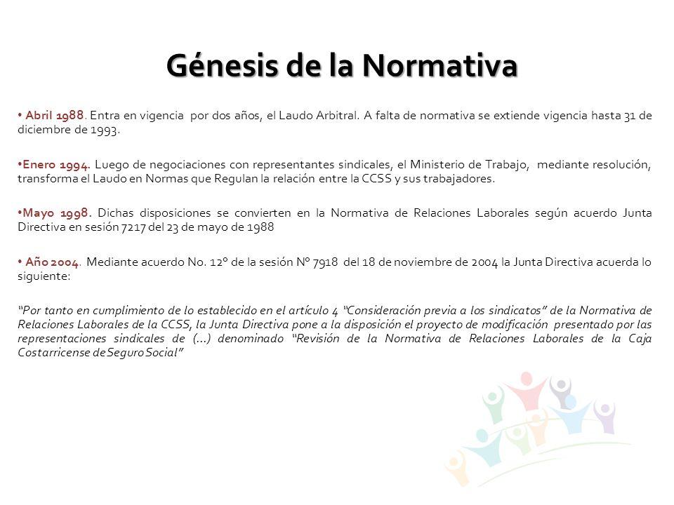 Génesis de la Normativa