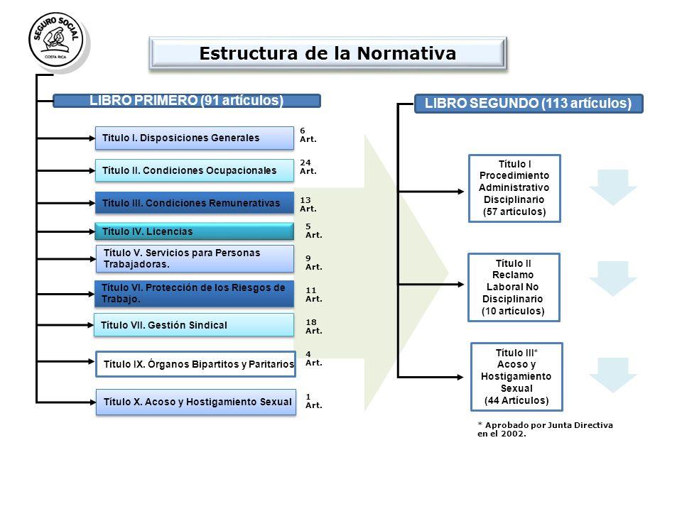 Estructura de la Normativa