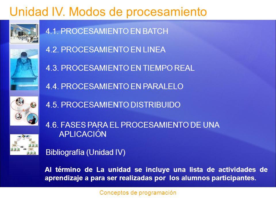 Unidad IV. Modos de procesamiento