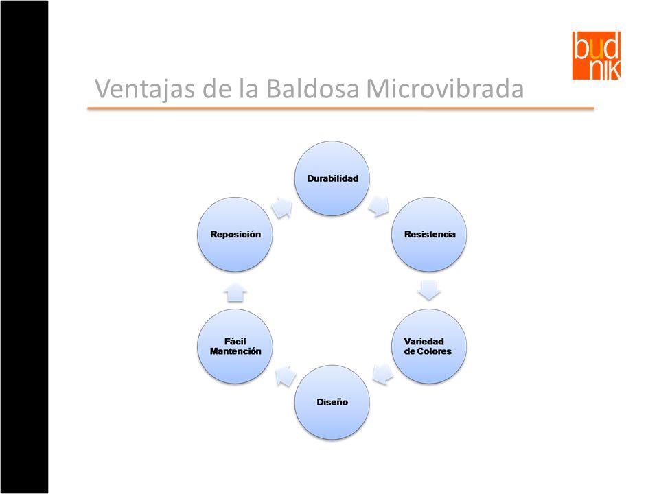 Ventajas de la Baldosa Microvibrada