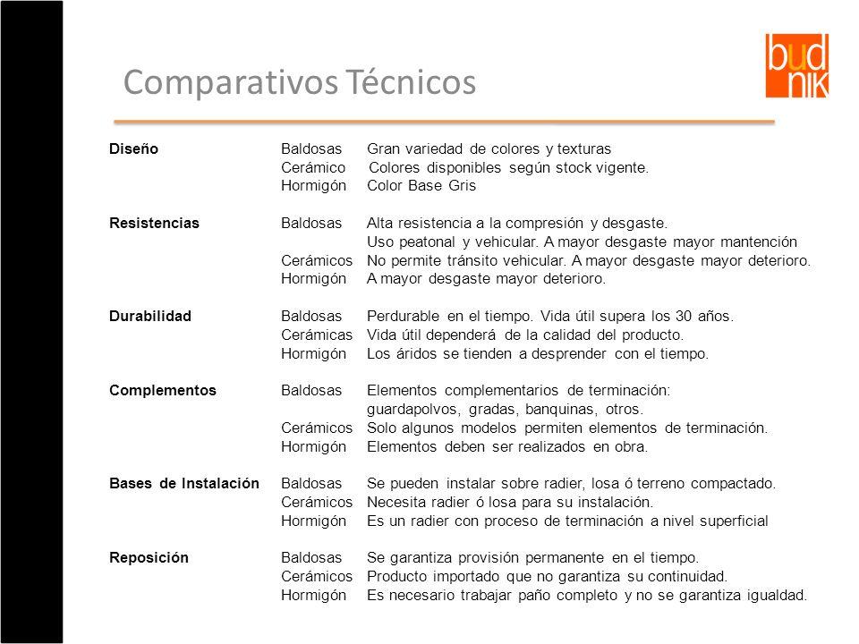 Comparativos Técnicos