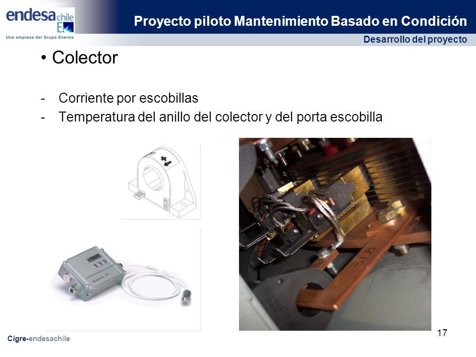 Colector Proyecto piloto Mantenimiento Basado en Condición