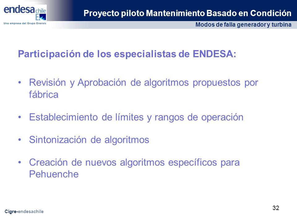 Participación de los especialistas de ENDESA: