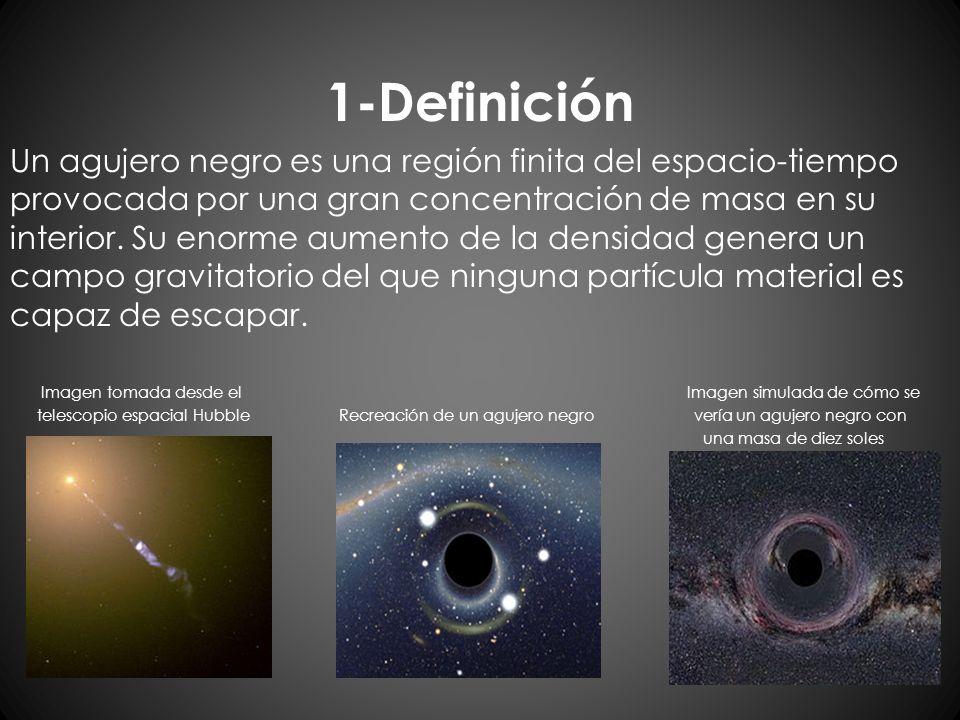1-Definición