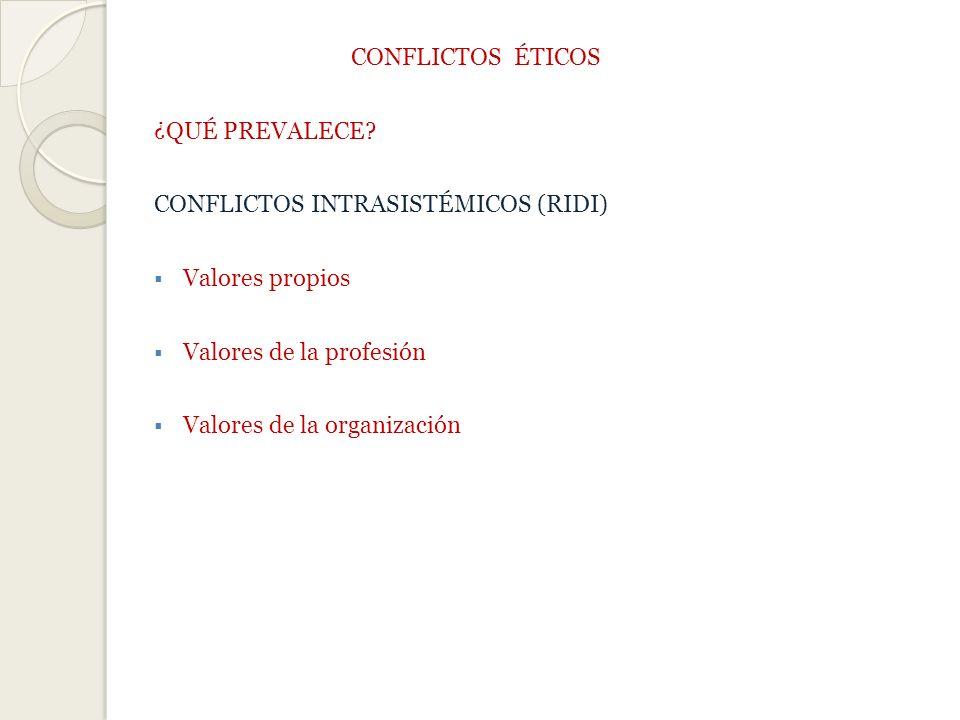 CONFLICTOS ÉTICOS ¿QUÉ PREVALECE CONFLICTOS INTRASISTÉMICOS (RIDI) Valores propios. Valores de la profesión.