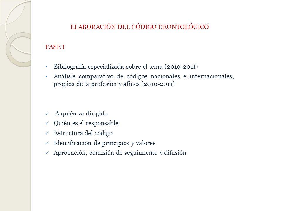 ELABORACIÓN DEL CÓDIGO DEONTOLÓGICO