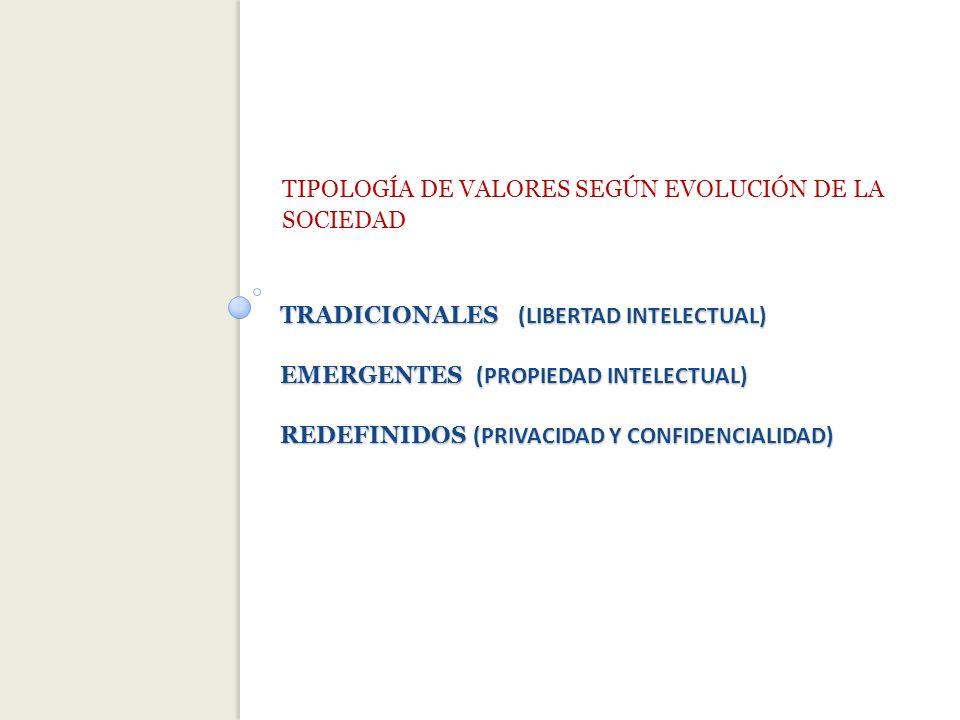 TIPOLOGÍA DE VALORES SEGÚN EVOLUCIÓN DE LA SOCIEDAD