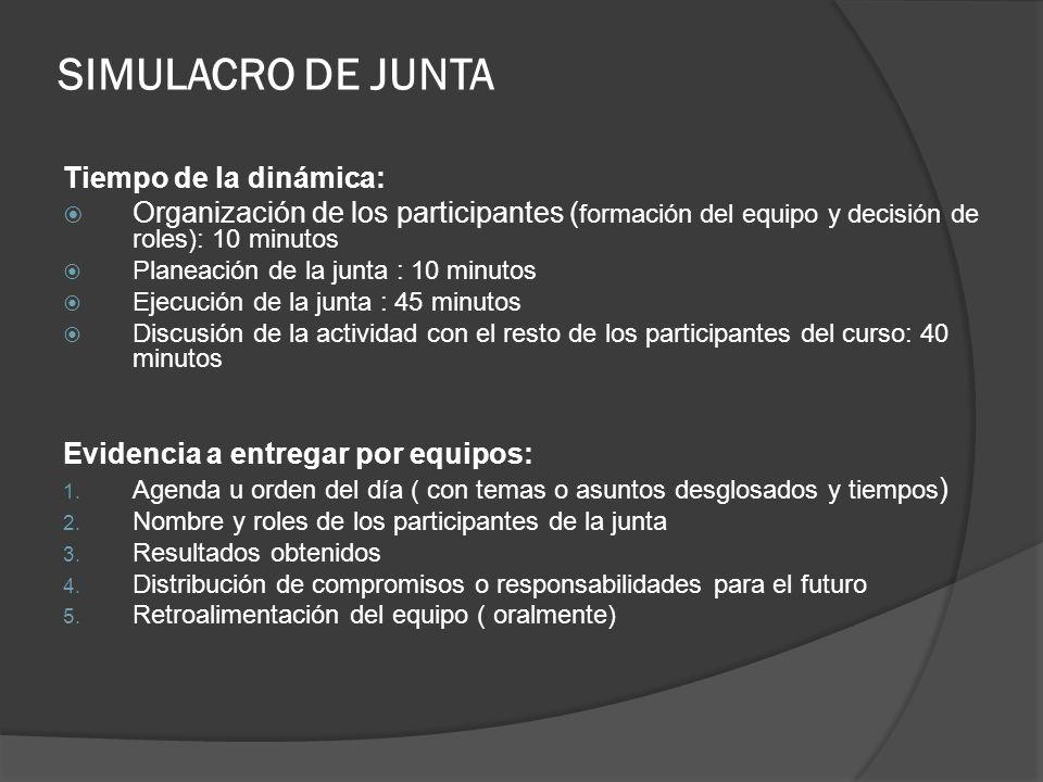 SIMULACRO DE JUNTA Tiempo de la dinámica: