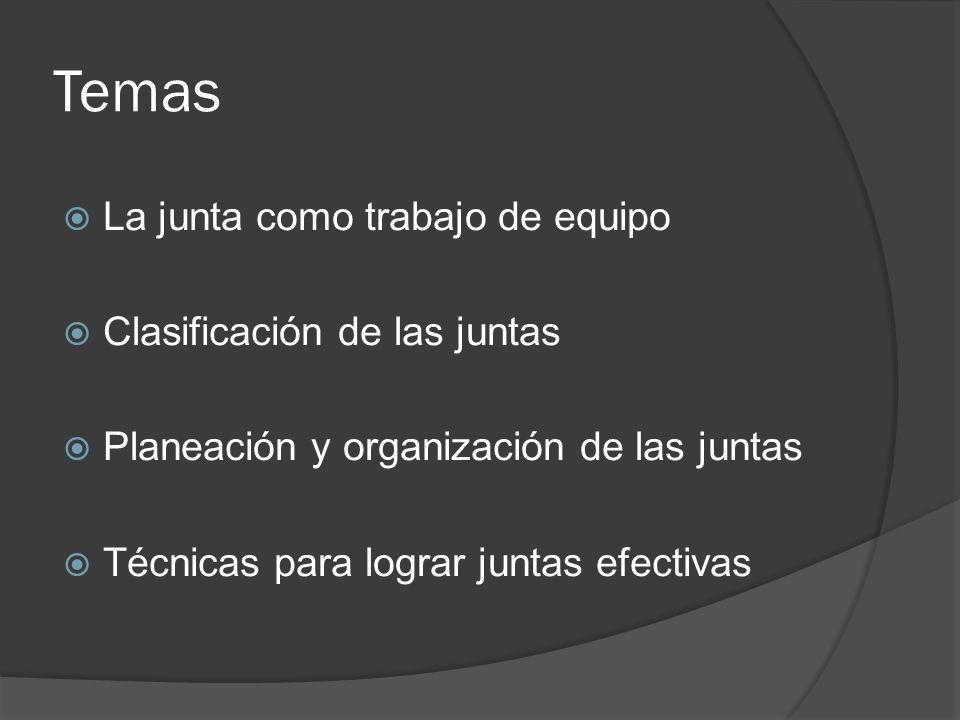 Temas La junta como trabajo de equipo Clasificación de las juntas