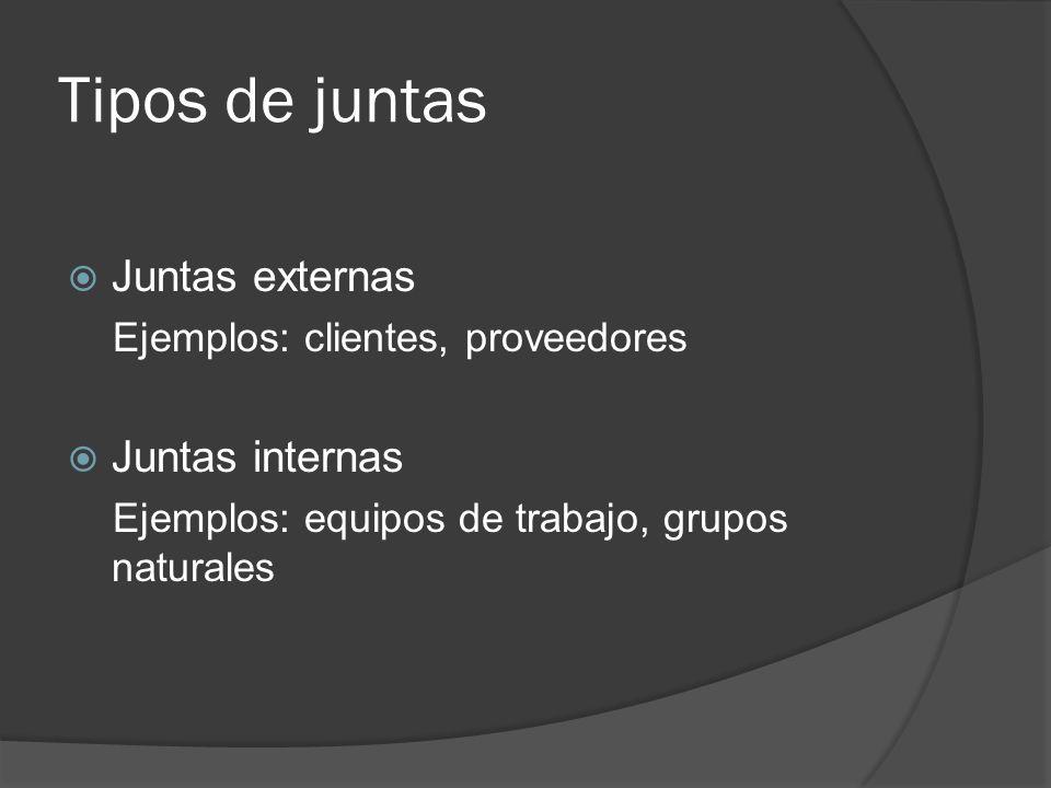 Tipos de juntas Juntas externas Juntas internas