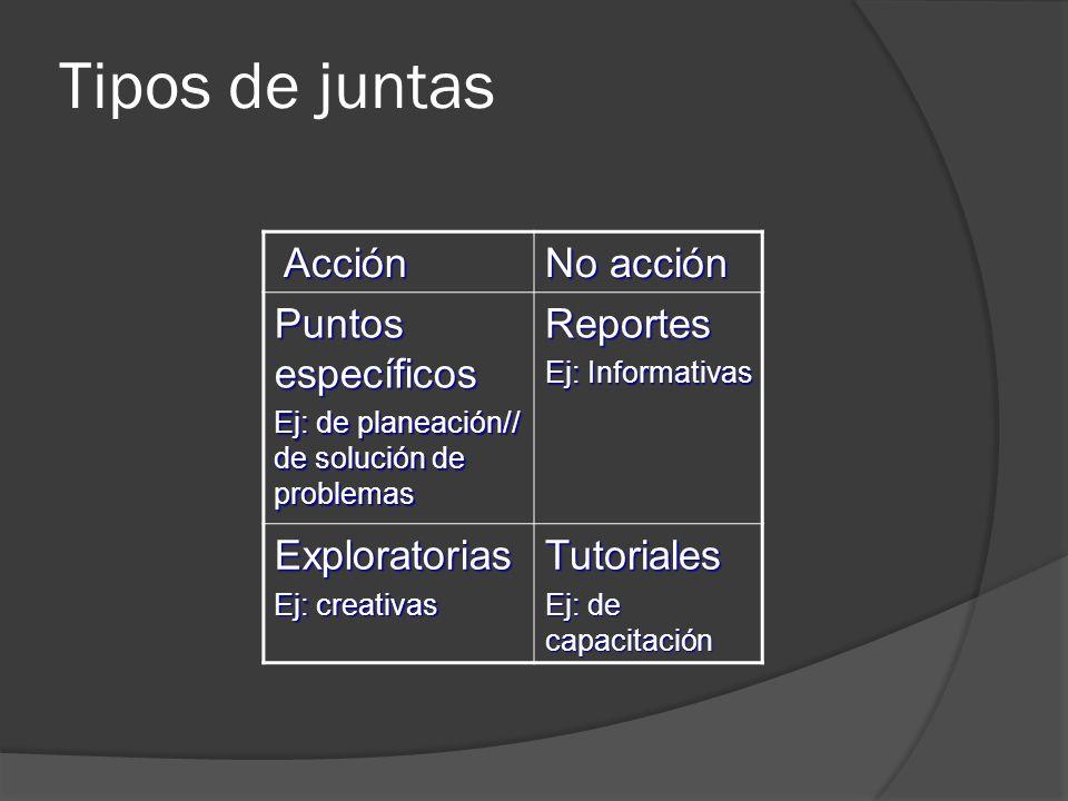Tipos de juntas Acción No acción Puntos específicos Reportes