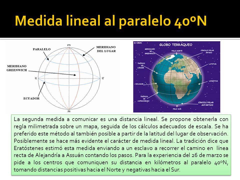 Medida lineal al paralelo 40ºN