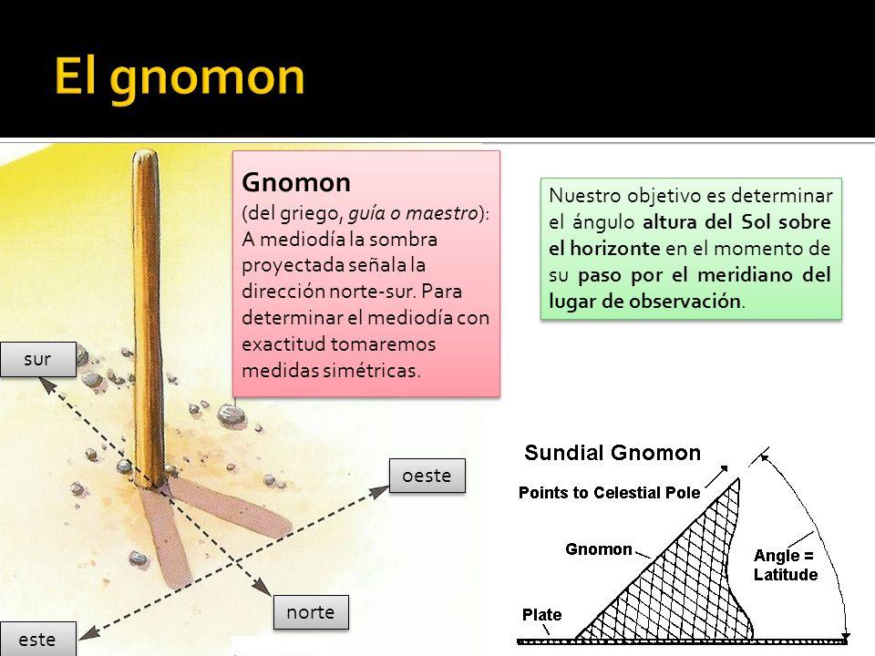 El gnomon Gnomon (del griego, guía o maestro):