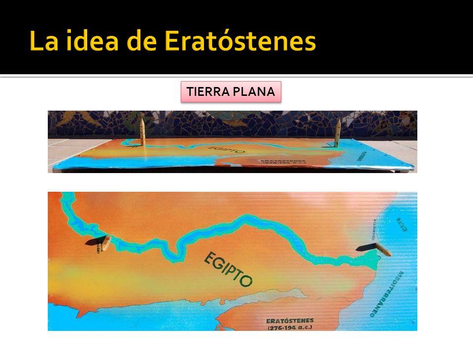 La idea de Eratóstenes TIERRA PLANA