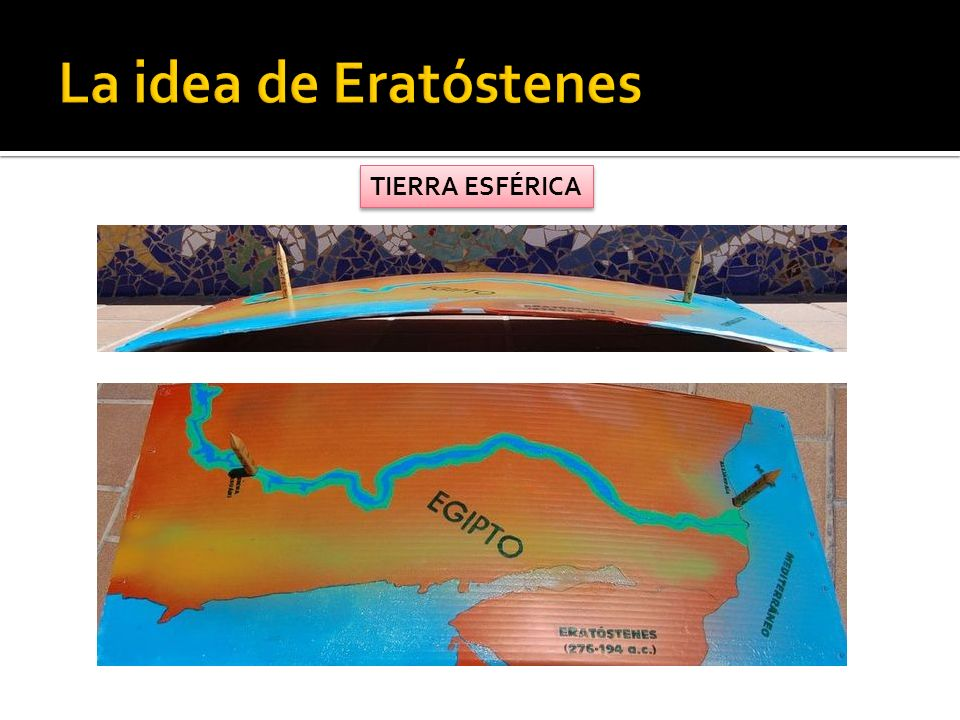 La idea de Eratóstenes TIERRA ESFÉRICA