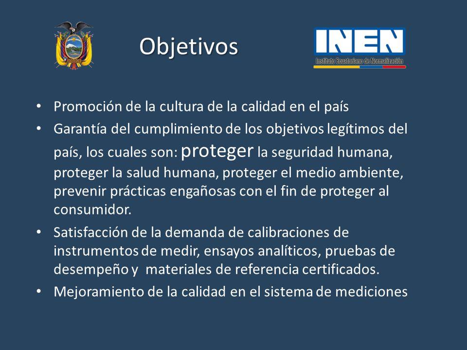 Objetivos Promoción de la cultura de la calidad en el país