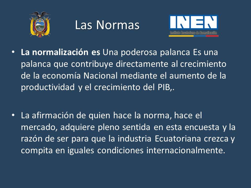 Las Normas