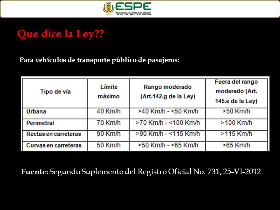 Fuente: Segundo Suplemento del Registro Oficial No. 731, 25-VI-2012