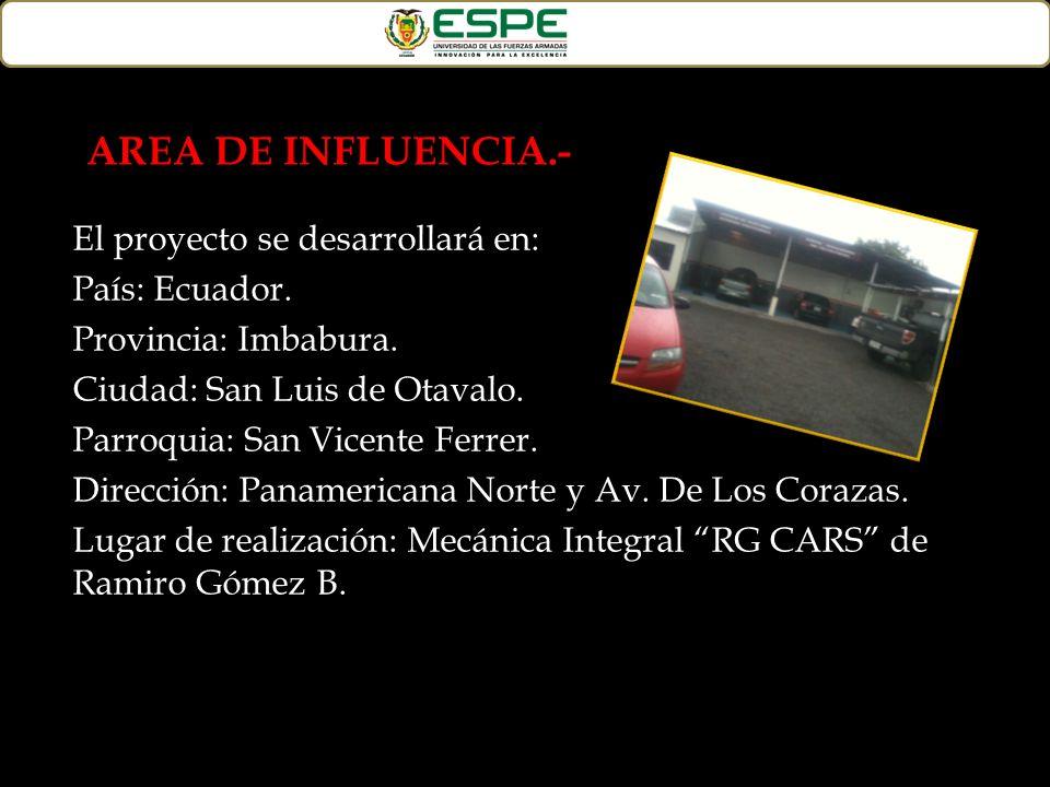AREA DE INFLUENCIA.- El proyecto se desarrollará en: País: Ecuador.