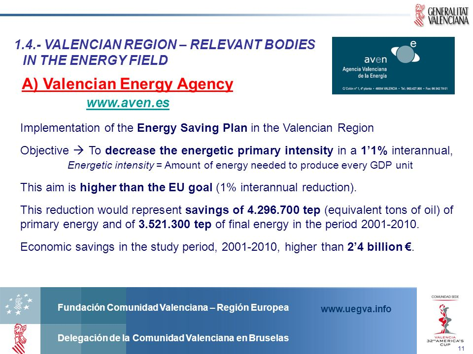 A) Valencian Energy Agency