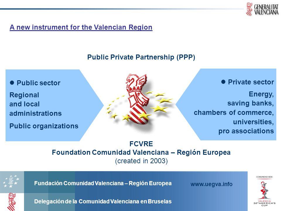 FCVRE Foundation Comunidad Valenciana – Región Europea