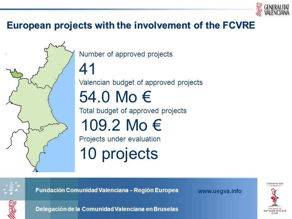 41 54.0 Mo € European projects with the involvement of the FCVRE