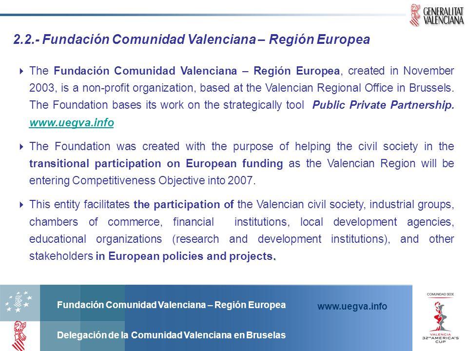 2.2.- Fundación Comunidad Valenciana – Región Europea
