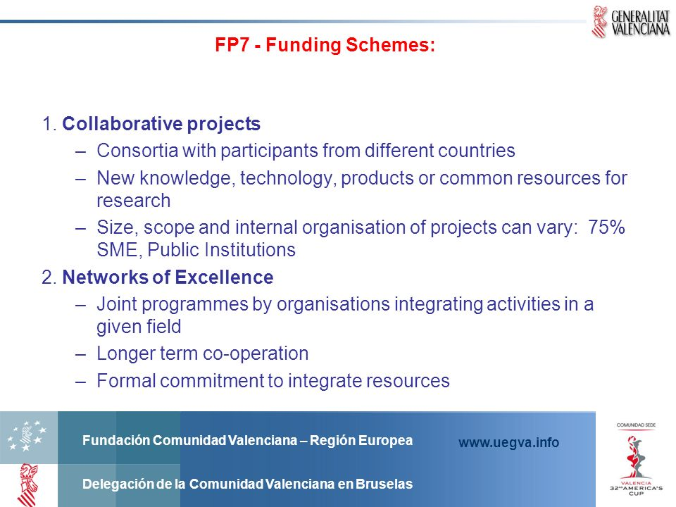 FP7 - Funding Schemes: 1. Collaborative projects. Consortia with participants from different countries.